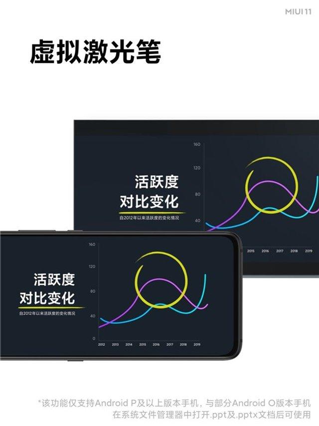 Xiaomi розповіла про корисні додатки з нової MIUI 11 - фото 359057