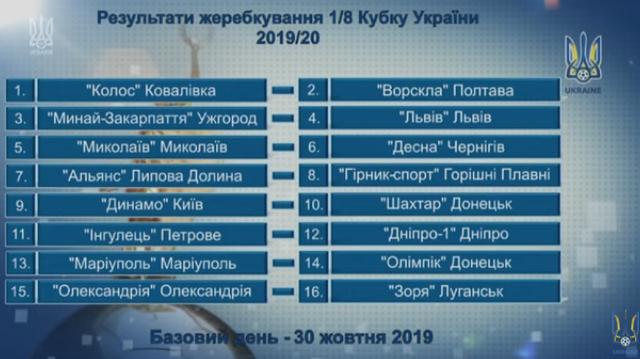 Кубок України: результати жеребкування, хто зіграє в 1/8 фіналу - фото 359223