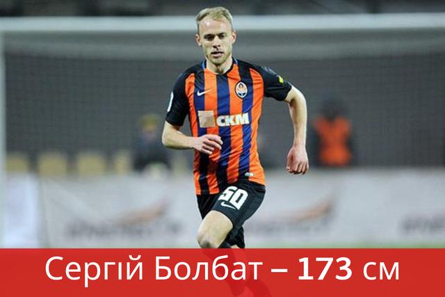 Коноплянка vs Ярмоленко: який зріст мають 35 найвідоміших українських футболістів - фото 360540