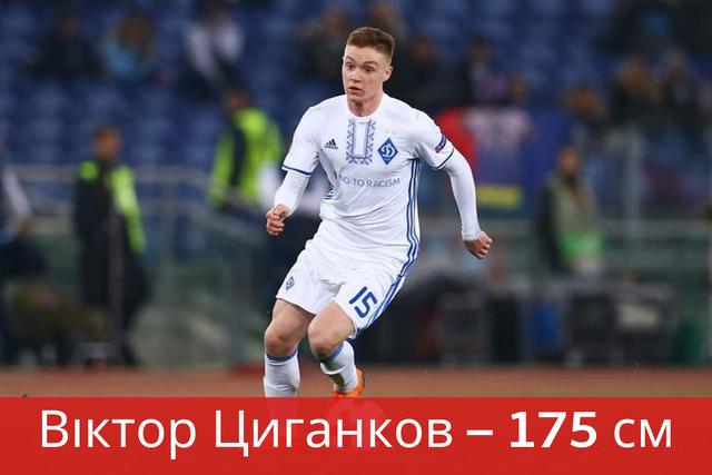 Коноплянка vs Ярмоленко: який зріст мають 35 найвідоміших українських футболістів - фото 360547