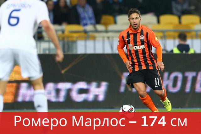 Коноплянка vs Ярмоленко: який зріст мають 35 найвідоміших українських футболістів - фото 360565