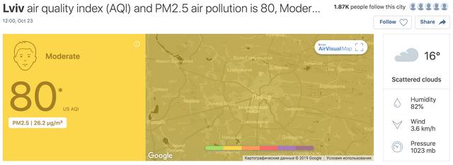 Смог в Україні: як перевірити рівень забруднення повітря у своєму місті - фото 363345