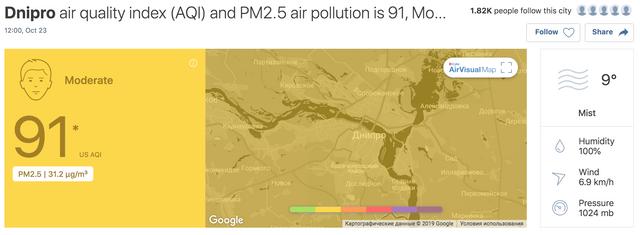 Смог в Україні: як перевірити рівень забруднення повітря у своєму місті - фото 363346