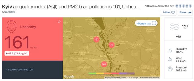 Смог в Україні: як перевірити рівень забруднення повітря у своєму місті - фото 363347