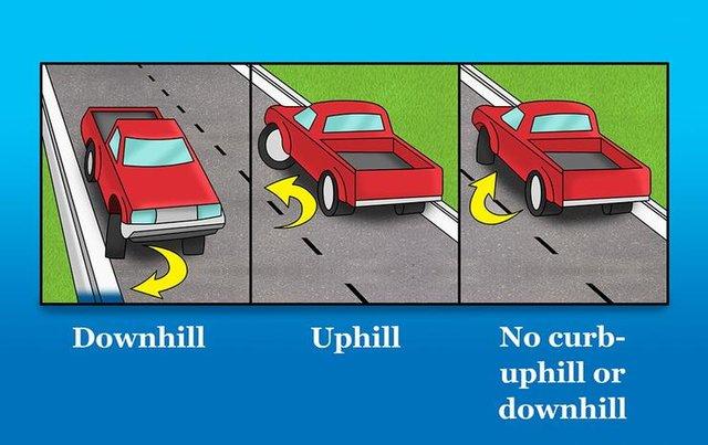 Правила паркування на спуску і під гірку: на якій передачі краще залишати авто - фото 366464