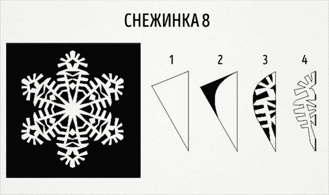 Трафарети на Новий рік: шаблони, як зробити витинанки для вікон - фото 372728