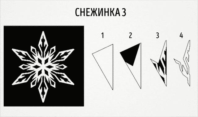 Трафарети на Новий рік: шаблони, як зробити витинанки для вікон - фото 372730