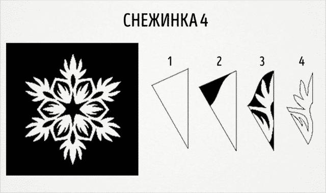 Трафарети на Новий рік: шаблони, як зробити витинанки для вікон - фото 372731