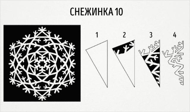 Трафарети на Новий рік: шаблони, як зробити витинанки для вікон - фото 372735