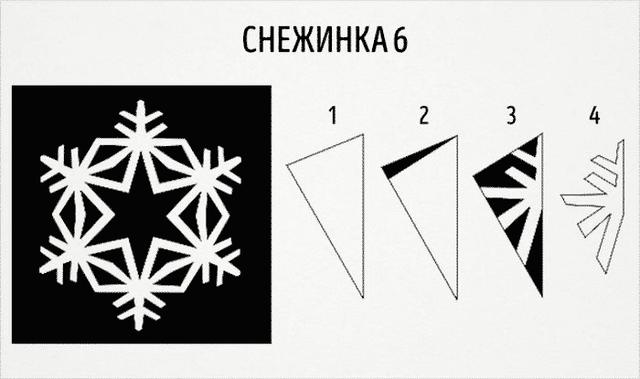 Трафарети на Новий рік: шаблони, як зробити витинанки для вікон - фото 372743