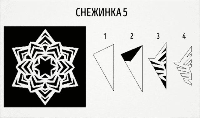 Трафарети на Новий рік: шаблони, як зробити витинанки для вікон - фото 372752