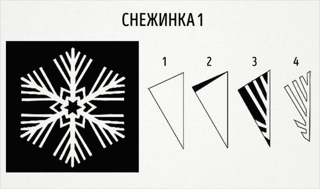 Трафарети на Новий рік: шаблони, як зробити витинанки для вікон - фото 372753