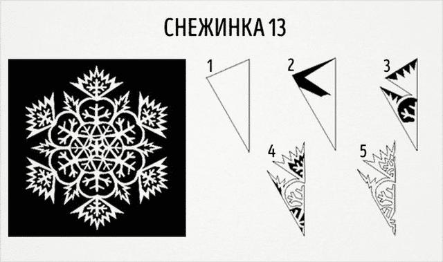 Трафарети на Новий рік: шаблони, як зробити витинанки для вікон - фото 372759