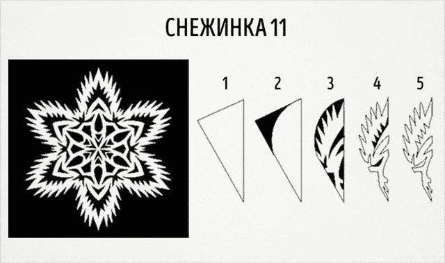 Трафарети на Новий рік: шаблони, як зробити витинанки для вікон - фото 372760