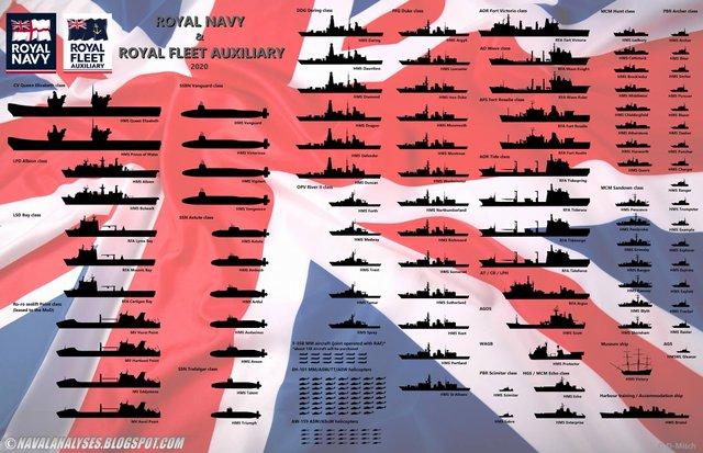 Названі найпотужніші флоти у світі - фото 373790