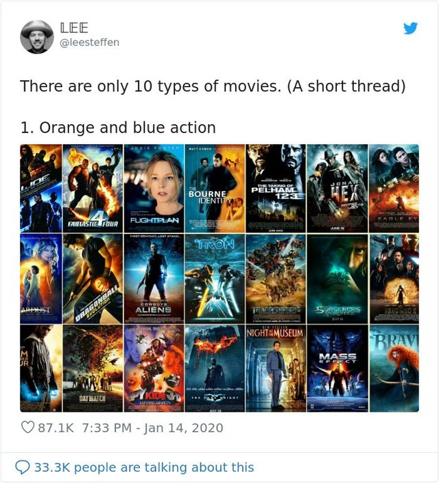 У мережі розкрили секрет постерів до фільмів - фото 380606