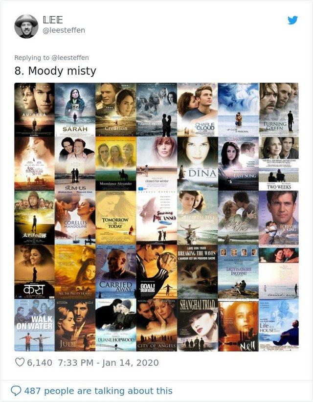 У мережі розкрили секрет постерів до фільмів - фото 380620