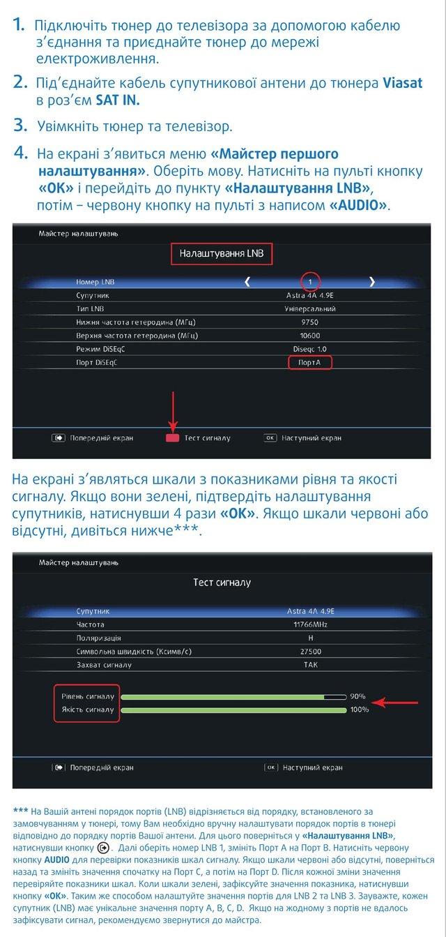 Як розкодувати канали самостійно: інструкція встановлення тюнера - фото 382957