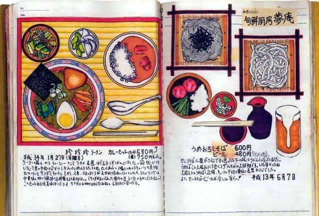 Японець намалював всі страви, які з'їв за останні 30 років: фото - фото 385041