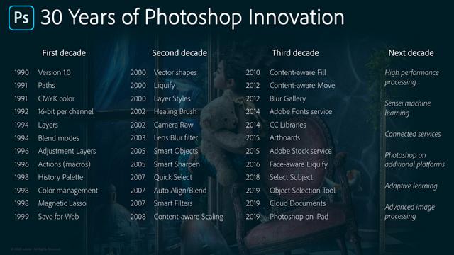 Як 30 років тому виглядав фоторедактор Photoshop: ностальгічне відео - фото 387312