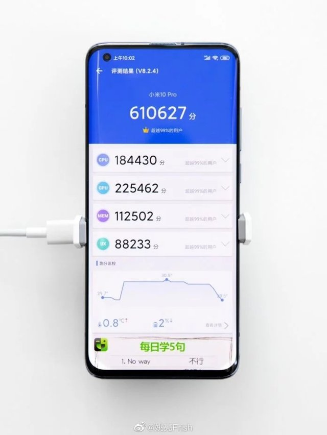 Нова прошивка 'прокачала' продуктивність Xiaomi Mi10 Pro - фото 388115
