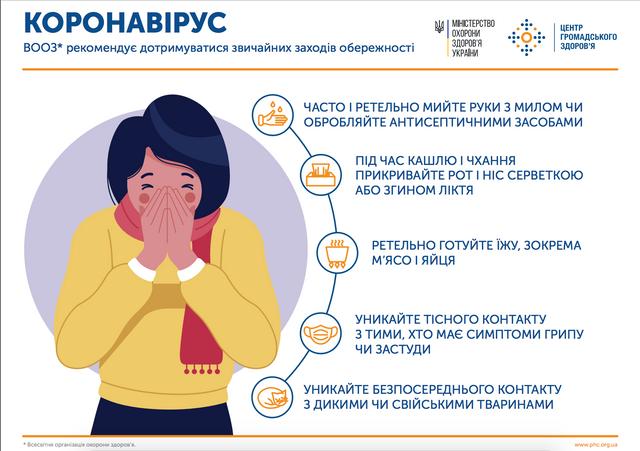 Медична маска: чи захищає від хвороб і як правильно використовувати - фото 388563