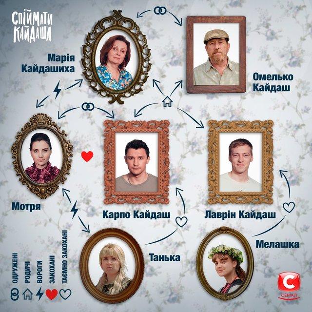 Спіймати Кайдаша 3, 4 серія: дивитись онлайн український серіал - фото 389868