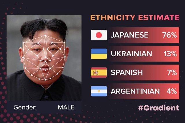 Додаток Gradient сколихнув мережу: дізнайся, якої ти національності - фото 393100