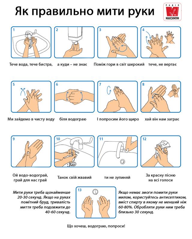 Як правильно провести самоізоляцію: інструкція від МОЗ - фото 393551