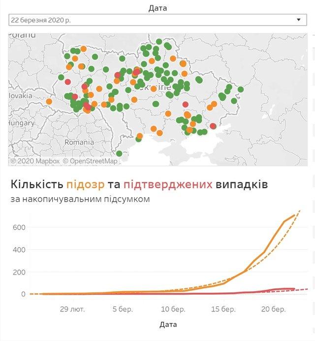 Скільки хворих на коронавірус в Україні: останні новини на онлайн карті - фото 393616