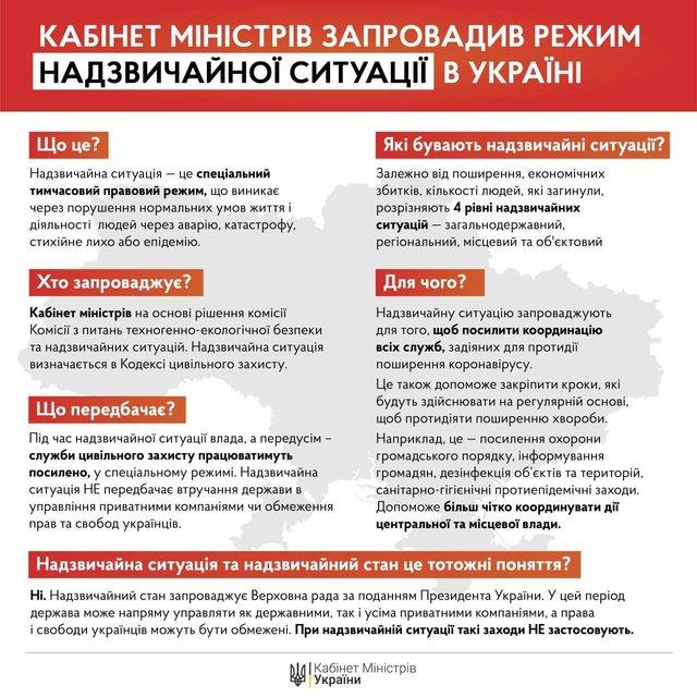 Надзвичайна ситуація в Україні: що це таке і які обмеження з'являться - фото 394115