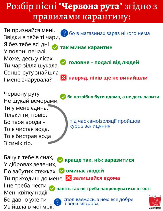 Коли навколо ні душі: українські хіти, які насправді описують карантин - фото 394323