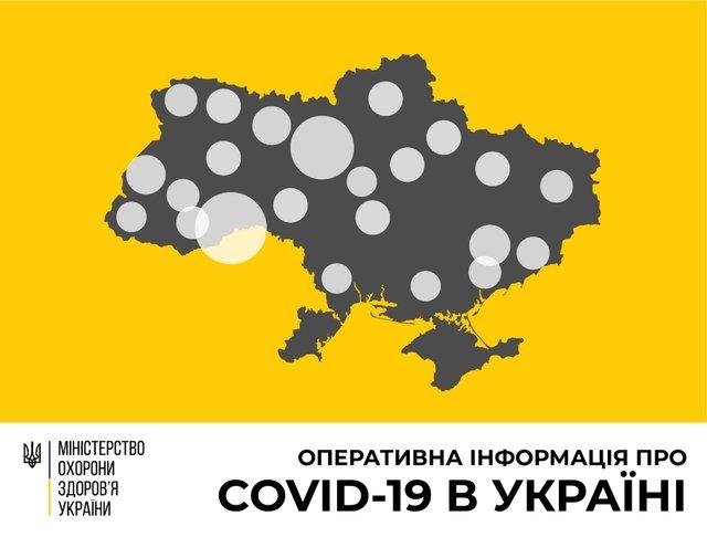 Коронавірус в Україні: останні новини 1 квітня про хворих на COVID-19 - фото 395455