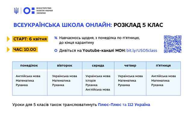 Розклад телеуроків для учнів 5-11 класів: коли й де дивитись онлайн - фото 395579