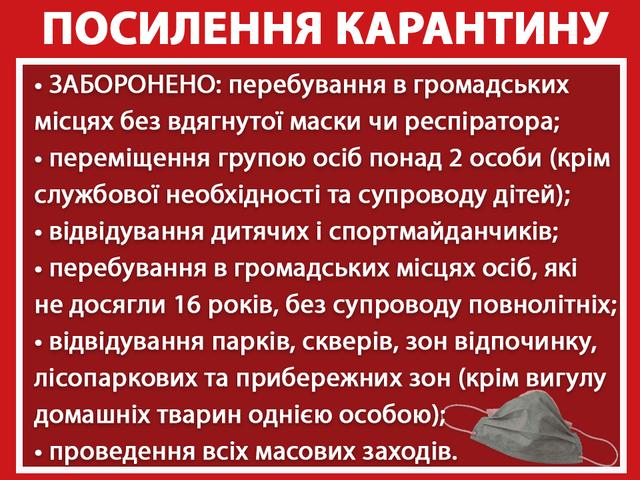 Карантин в Україні через коронавірус: нові заборони - фото 395600
