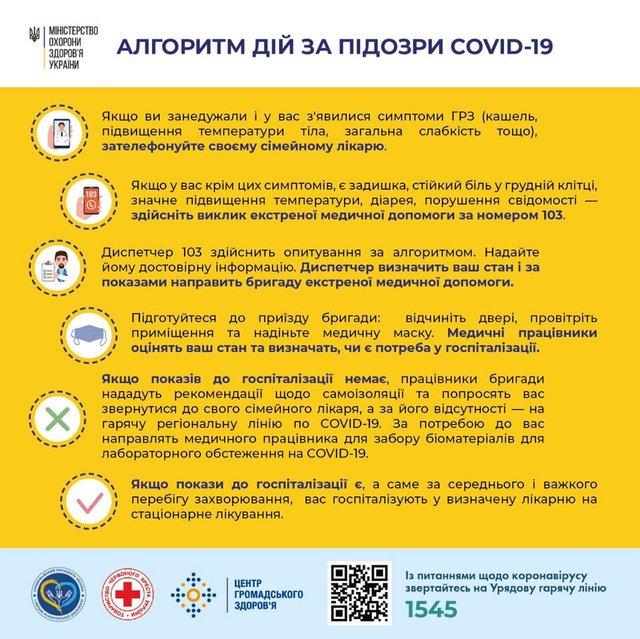 Новини про коронавірус в Україні: скільки хворих на COVID-19 станом на 11 жовтня - фото 395666