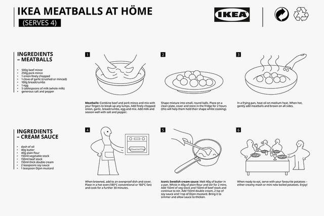IKEA розсекретила фірмовий рецепт фрикадельок - фото 399107