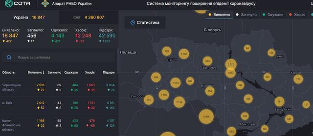 Статистика поширення COVID-19 в Україні, 14-05-2020 - фото 403960