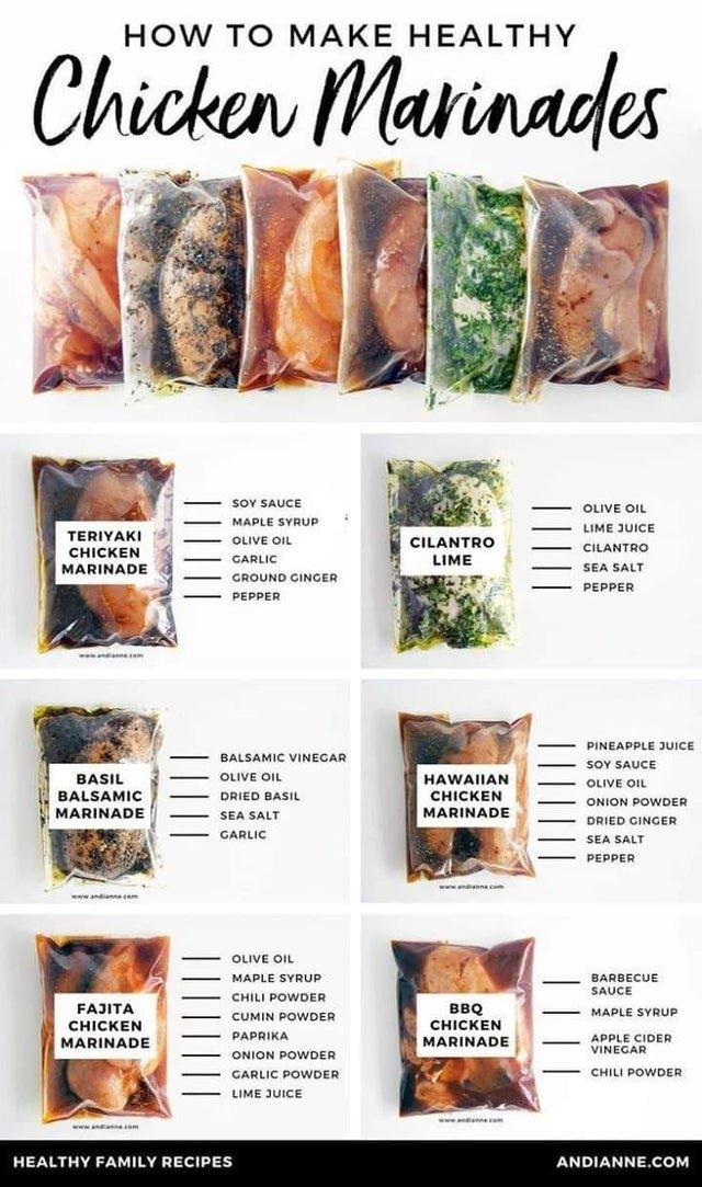 Як зробити корисний маринад до курки: смачні рецепти у фото - фото 406343