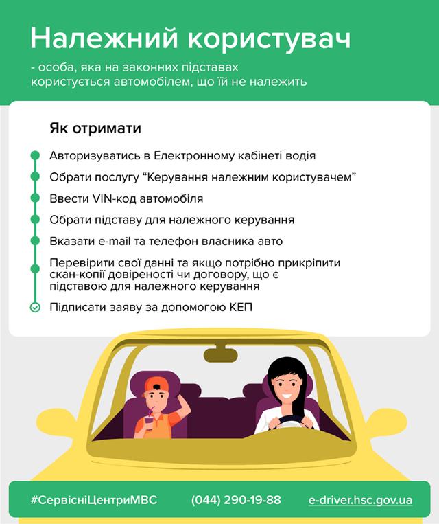 Хто такий належний користувач авто і як його призначити онлайн: інструкція - фото 406926