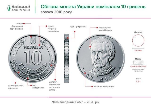 Сьогодні Нацбанк вводить в обіг нову монету: як виглядають металеві 10 гривень - фото 407822