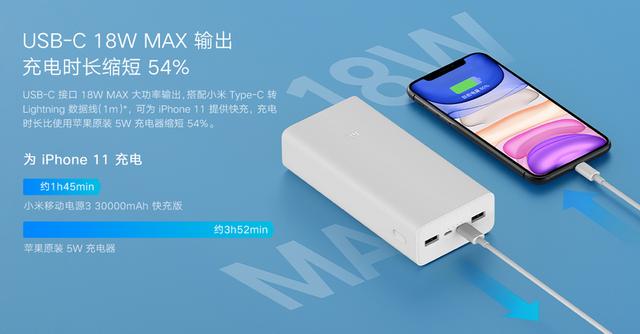 Xiaomi представила павербенк, яким 10 разів можна зарядити новий iPhone SE - фото 409922