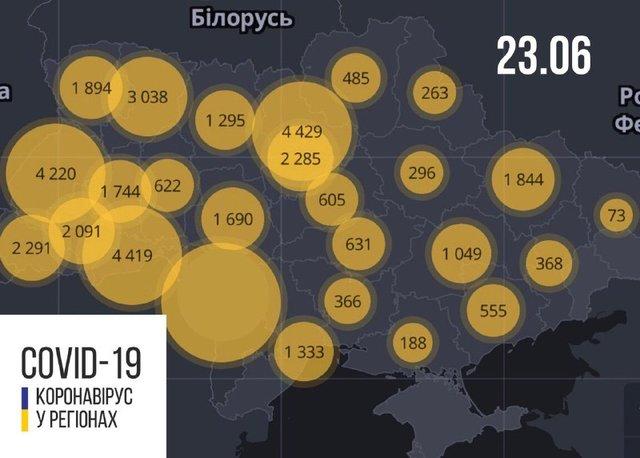 Новини про коронавірус в Україні: скільки хворих на Covid-19 станом на 23 червня - фото 411618