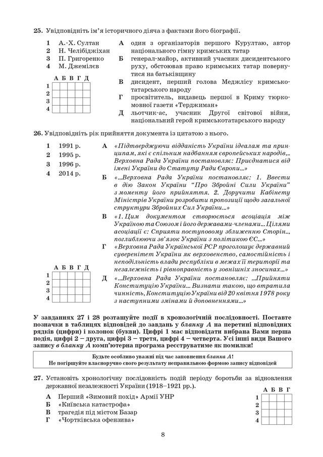 ЗНО з історії України 2020: опубліковані завдання цьогорічного тесту - фото 414919