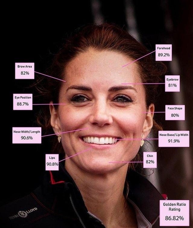 5 найкрасивіших жінок з королівських сімей: рейтинг пластичних хірургів - фото 416161