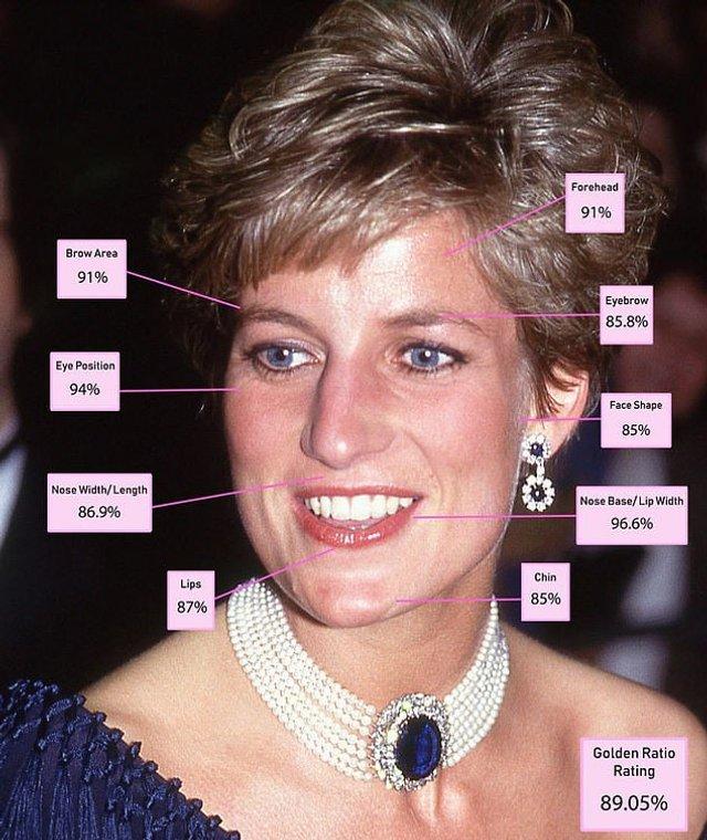 5 найкрасивіших жінок з королівських сімей: рейтинг пластичних хірургів - фото 416162