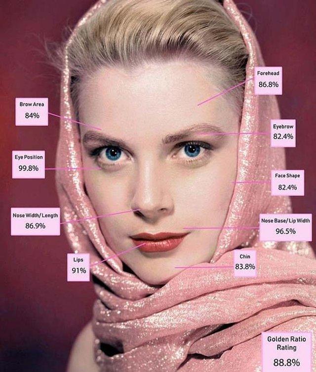 5 найкрасивіших жінок з королівських сімей: рейтинг пластичних хірургів - фото 416163