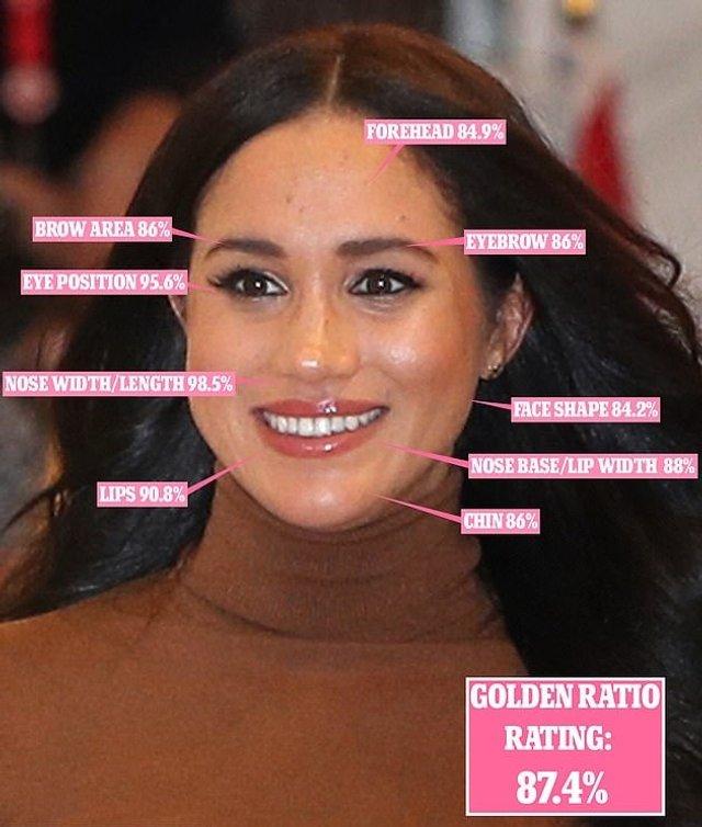 5 найкрасивіших жінок з королівських сімей: рейтинг пластичних хірургів - фото 416164