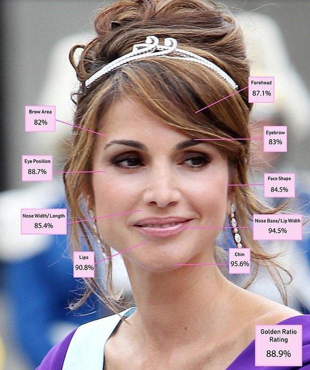 5 найкрасивіших жінок з королівських сімей: рейтинг пластичних хірургів - фото 416165