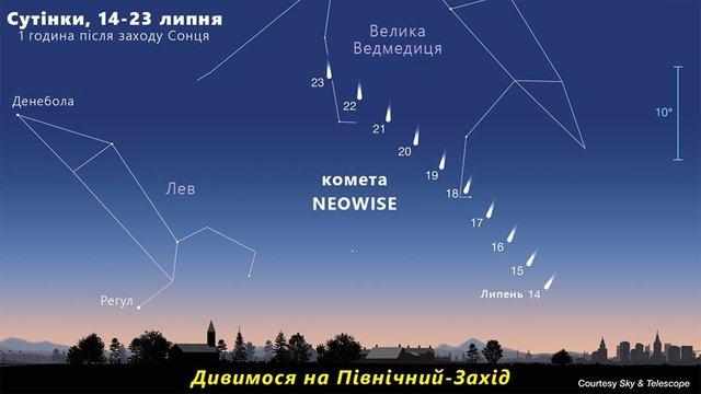 Комета Neowise – зараз на найближчій відстані до Землі: як її побачити - фото 417120
